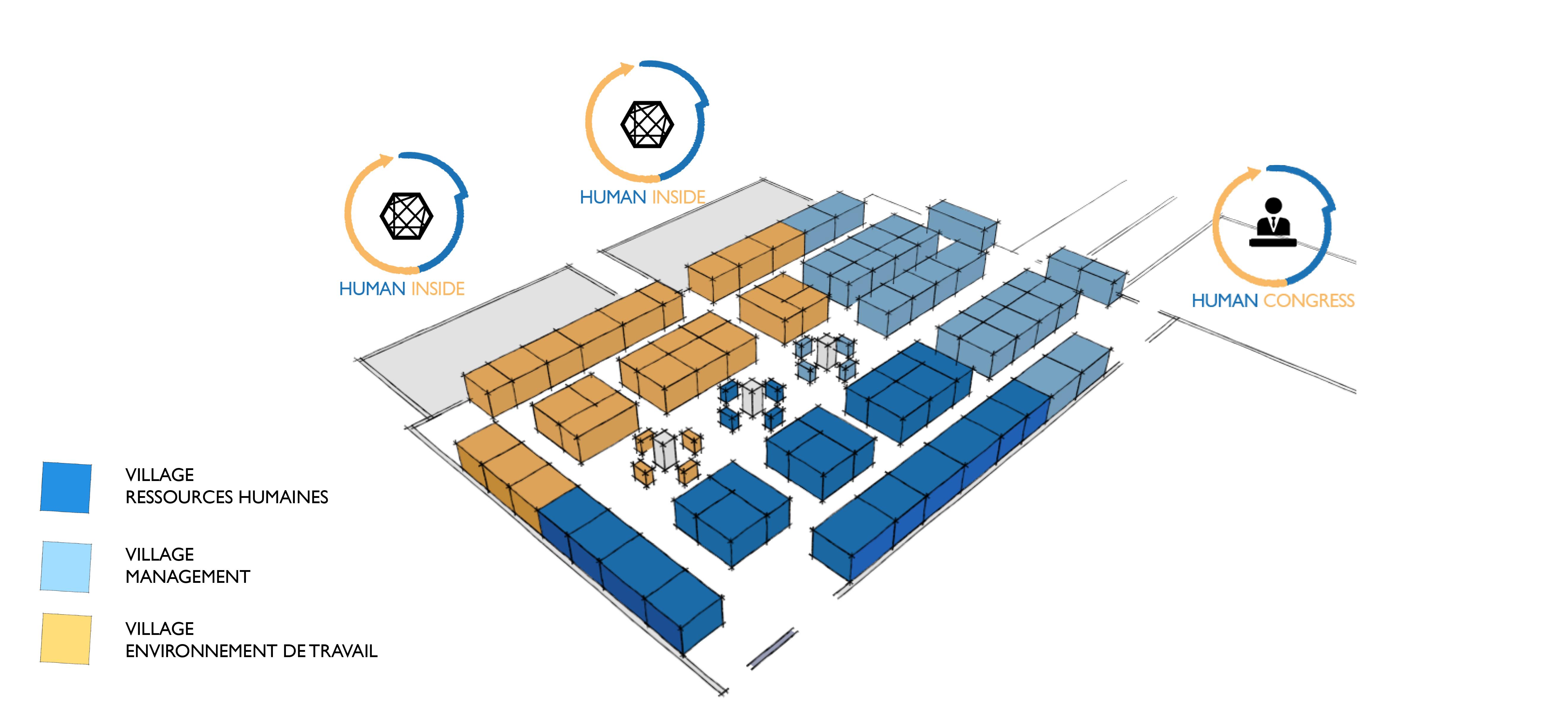 Salon des solutions innovantes en Ressources Humaines, Management, Environnement de Travail